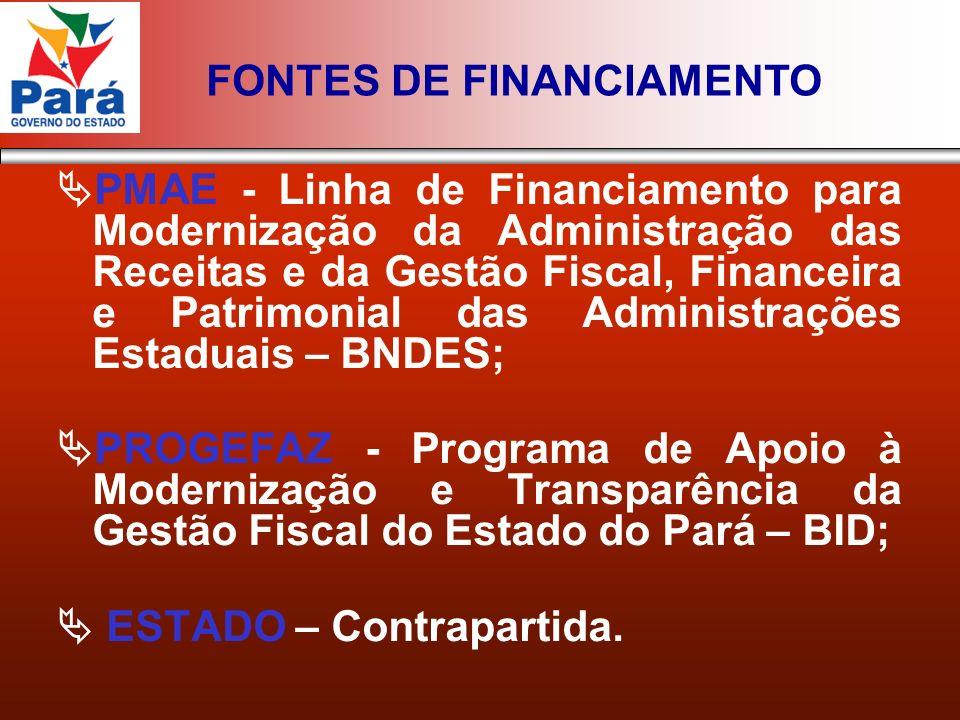 PMAE - Linha de Financiamento para Modernização da Administração das Receitas e da Gestão Fiscal, Financeira e Patrimonial das Administrações Estaduais – BNDES; PROGEFAZ - Programa de Apoio à Modernização e Transparência da Gestão Fiscal do Estado do Pará – BID; ESTADO – Contrapartida.