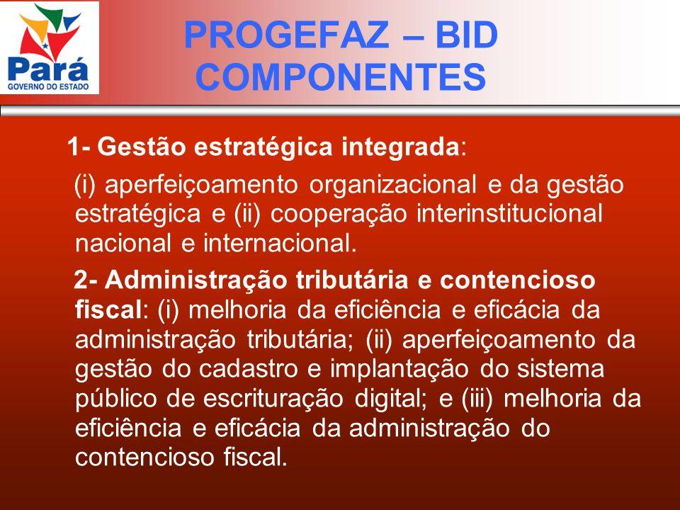 PROGEFAZ – BID COMPONENTES 1- Gestão estratégica integrada: (i) aperfeiçoamento organizacional e da gestão estratégica e (ii) cooperação interinstitucional nacional e internacional.