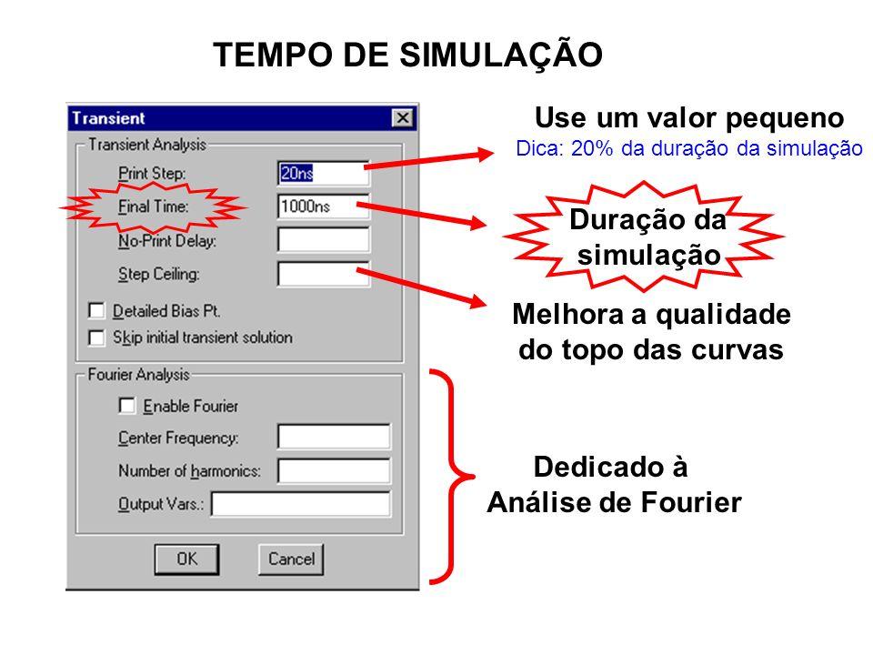 TEMPO DE SIMULAÇÃO Melhora a qualidade do topo das curvas Duração da simulação Dedicado à Análise de Fourier Use um valor pequeno Dica: 20% da duração da simulação