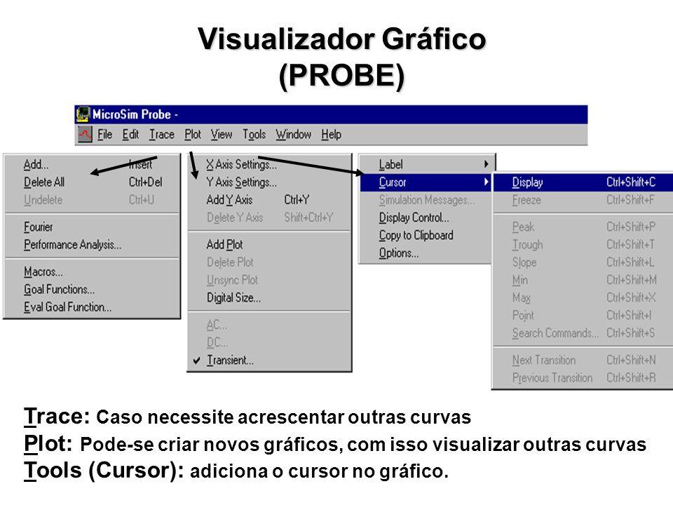 Visualizador Gráfico (PROBE) Trace: Caso necessite acrescentar outras curvas Plot: Pode-se criar novos gráficos, com isso visualizar outras curvas Tools (Cursor): adiciona o cursor no gráfico.