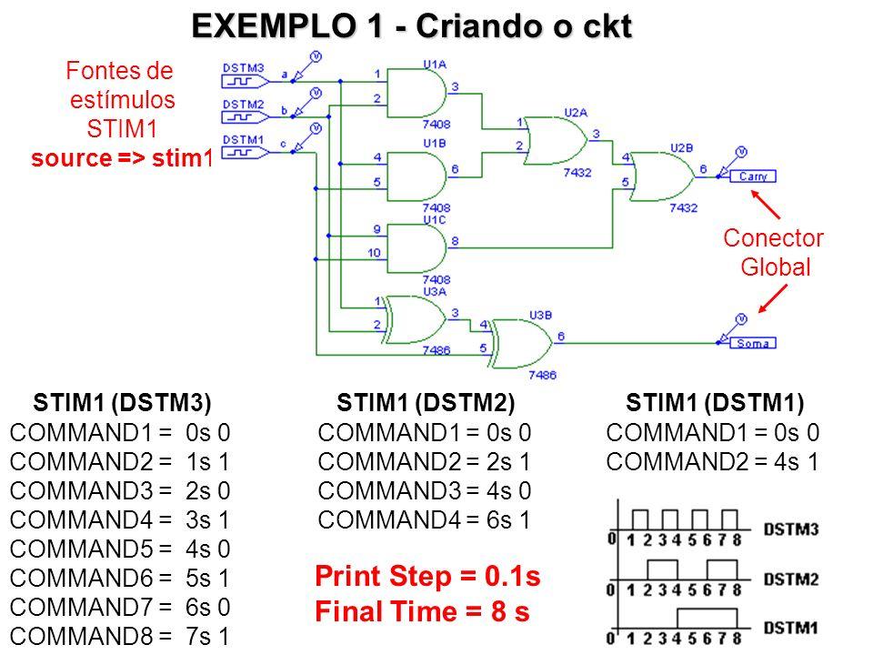 STIM1 (DSTM3) STIM1 (DSTM2) STIM1 (DSTM1) COMMAND1 = 0s 0 COMMAND1 = 0s 0 COMMAND1 = 0s 0 COMMAND2 = 1s 1 COMMAND2 = 2s 1 COMMAND2 = 4s 1 COMMAND3 = 2s 0 COMMAND3 = 4s 0 COMMAND4 = 3s 1 COMMAND4 = 6s 1 COMMAND5 = 4s 0 COMMAND6 = 5s 1 COMMAND7 = 6s 0 COMMAND8 = 7s 1 Print Step = 0.1s Final Time = 8 s Fontes de estímulos STIM1 source => stim1 Conector Global EXEMPLO 1 - Criando o ckt