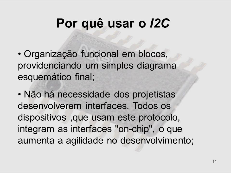 11 Por quê usar o I2C Organização funcional em blocos, providenciando um simples diagrama esquemático final; Não há necessidade dos projetistas desenv