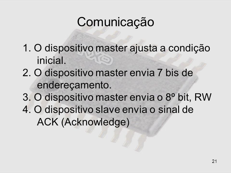 21 Comunicação 1. O dispositivo master ajusta a condição inicial. 2. O dispositivo master envia 7 bis de endereçamento. 3. O dispositivo master envia