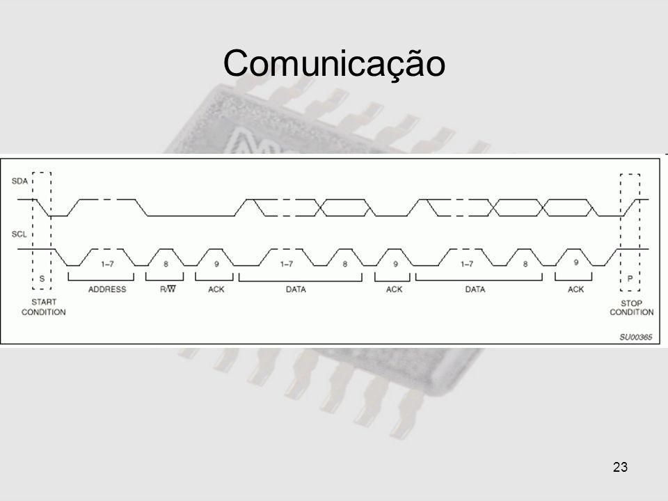 23 Comunicação