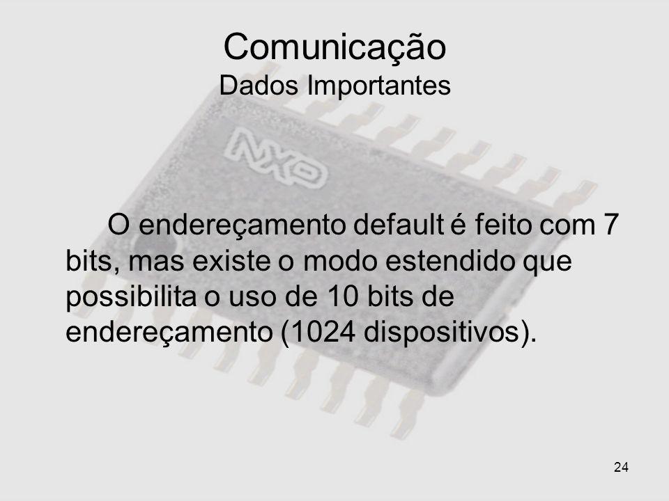 24 Comunicação Dados Importantes O endereçamento default é feito com 7 bits, mas existe o modo estendido que possibilita o uso de 10 bits de endereçam
