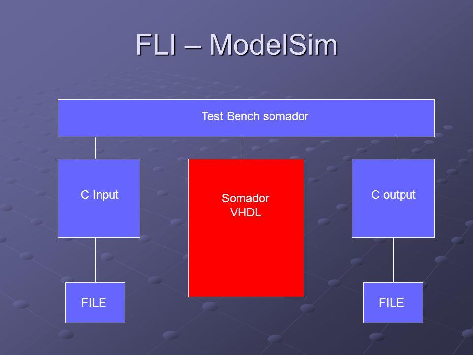 FLI – ModelSim Somador VHDL FILE C Input FILE C output Test Bench somador