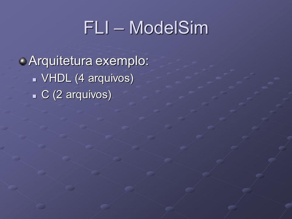 FLI – ModelSim Arquitetura exemplo: VHDL (4 arquivos) VHDL (4 arquivos) C (2 arquivos) C (2 arquivos)