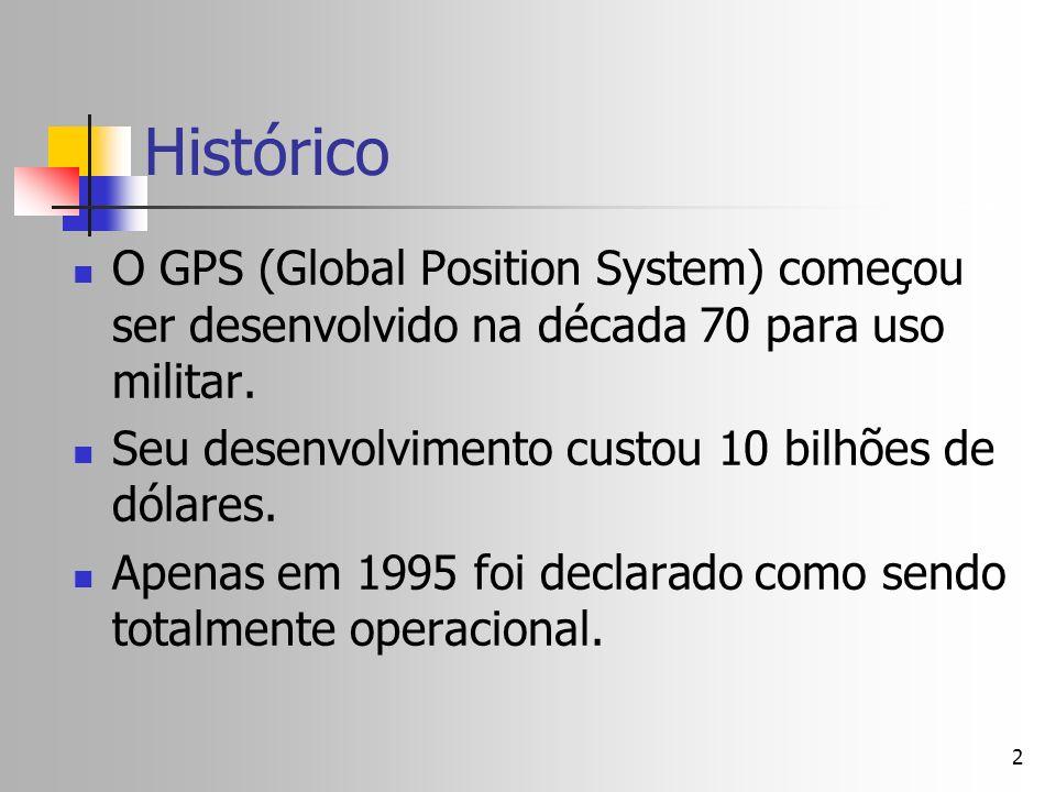 2 Histórico O GPS (Global Position System) começou ser desenvolvido na década 70 para uso militar. Seu desenvolvimento custou 10 bilhões de dólares. A