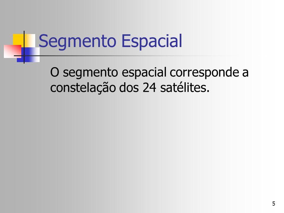 5 Segmento Espacial O segmento espacial corresponde a constelação dos 24 satélites.