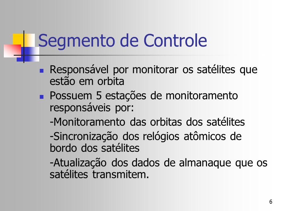 6 Segmento de Controle Responsável por monitorar os satélites que estão em orbita Possuem 5 estações de monitoramento responsáveis por: -Monitoramento
