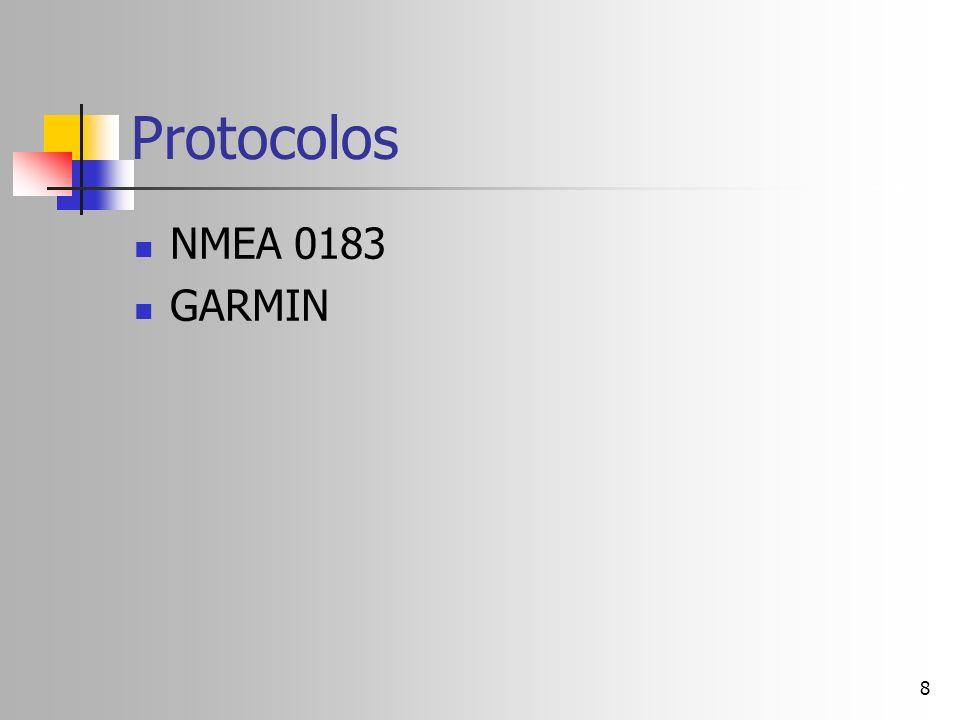 8 Protocolos NMEA 0183 GARMIN