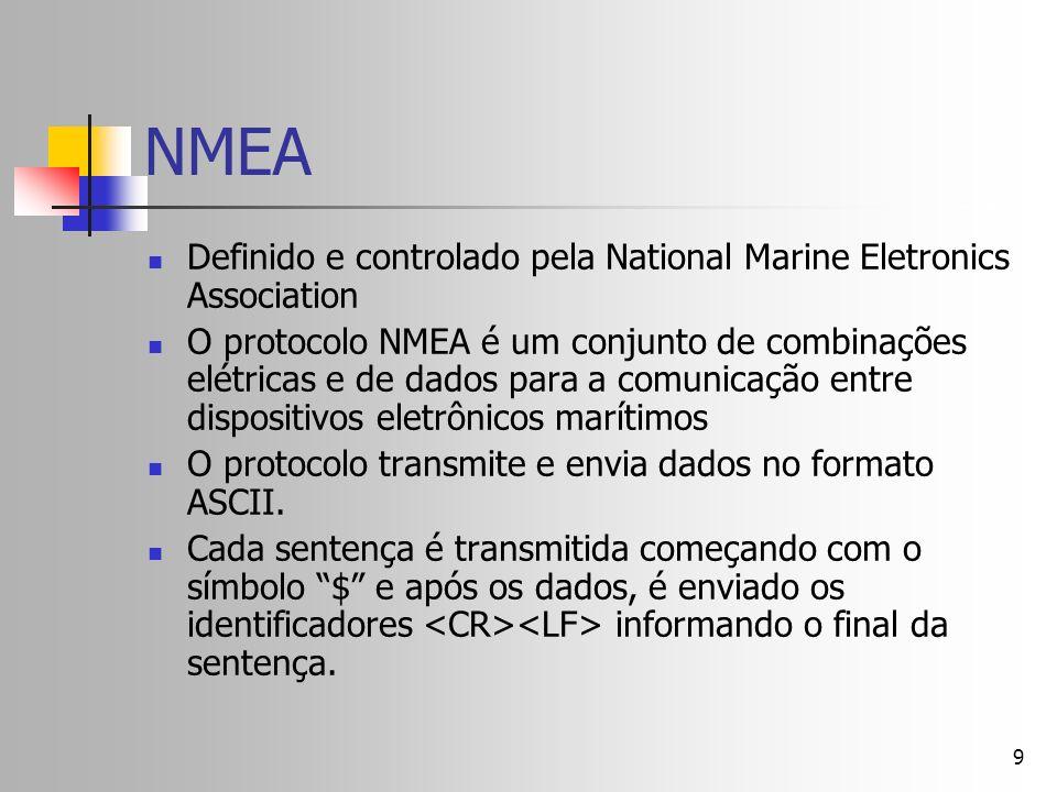 9 NMEA Definido e controlado pela National Marine Eletronics Association O protocolo NMEA é um conjunto de combinações elétricas e de dados para a com
