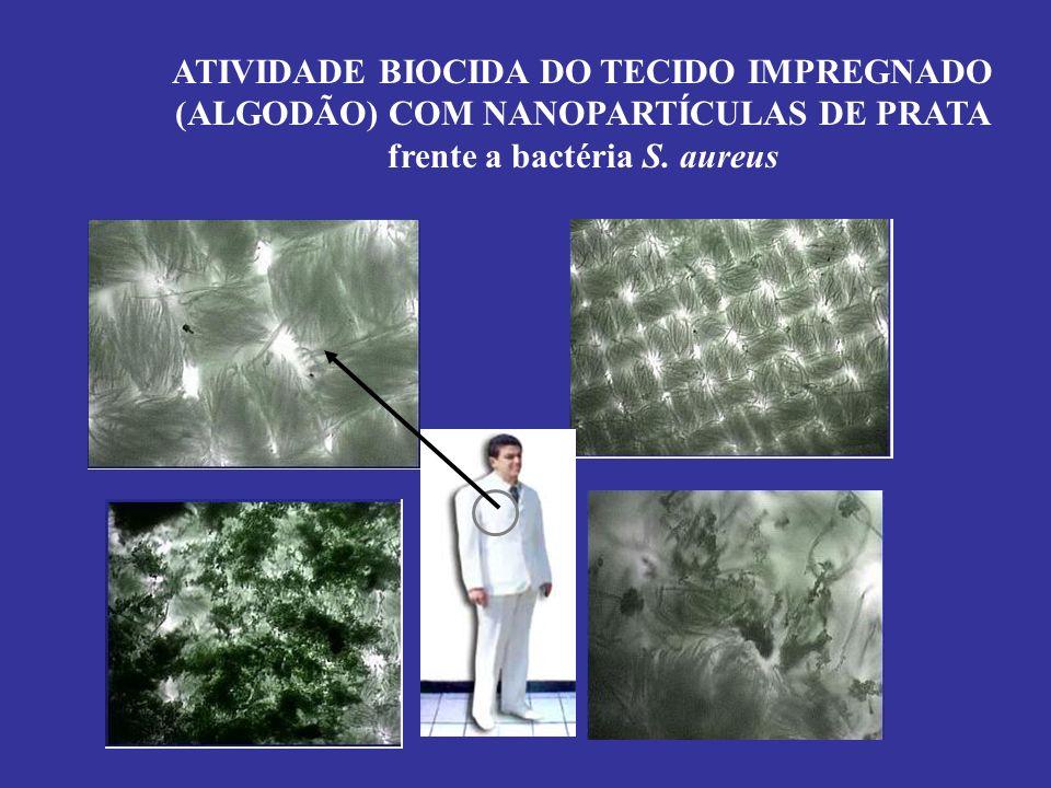 ATIVIDADE BIOCIDA DO TECIDO IMPREGNADO (ALGODÃO) COM NANOPARTÍCULAS DE PRATA frente a bactéria S. aureus