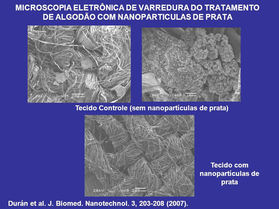 MICROSCOPIA ELETRÔNICA DE VARREDURA DO TRATAMENTO DE ALGODÃO COM NANOPARTICULAS DE PRATA Durán et al. J. Biomed. Nanotechnol. 3, 203-208 (2007). Tecid