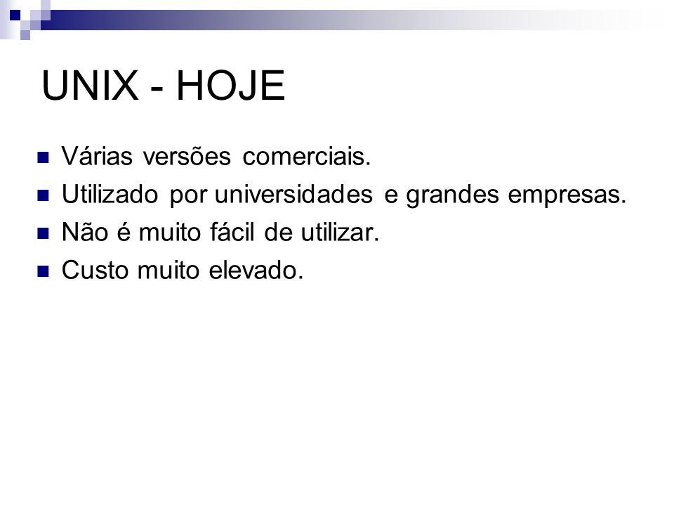 UNIX - HOJE Várias versões comerciais. Utilizado por universidades e grandes empresas. Não é muito fácil de utilizar. Custo muito elevado.