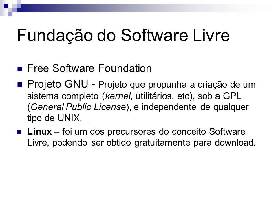 Fundação do Software Livre Free Software Foundation Projeto GNU - Projeto que propunha a criação de um sistema completo (kernel, utilitários, etc), so