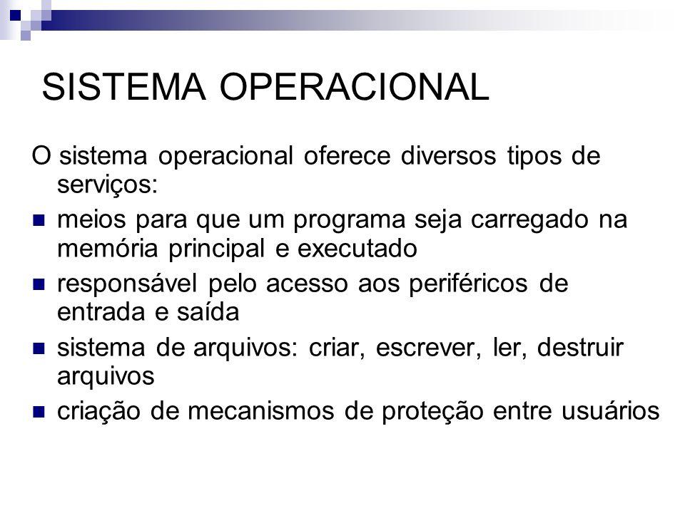 O sistema operacional oferece diversos tipos de serviços: meios para que um programa seja carregado na memória principal e executado responsável pelo