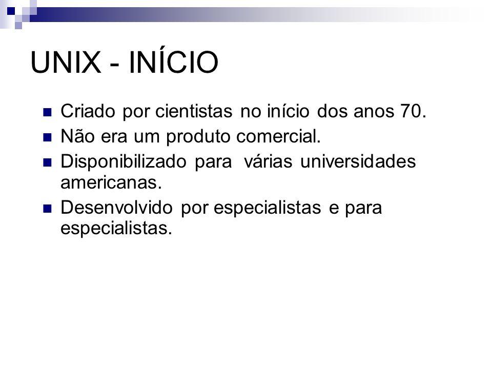 UNIX - INÍCIO Criado por cientistas no início dos anos 70. Não era um produto comercial. Disponibilizado para várias universidades americanas. Desenvo