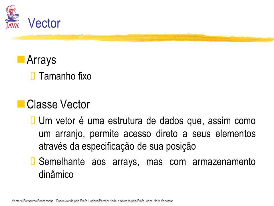 Vector e Estruturas Encadeadas - Desenvolvido pela Profa. Luciana Porcher Nedel e alterado pela Profa. Isabel Harb Manssour Vector Arrays Tamanho fixo
