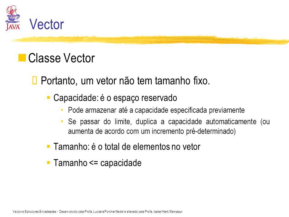 Vector e Estruturas Encadeadas - Desenvolvido pela Profa. Luciana Porcher Nedel e alterado pela Profa. Isabel Harb Manssour Vector Classe Vector Porta