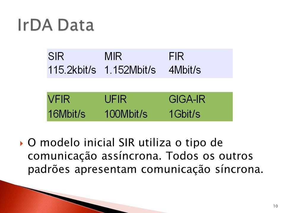 O modelo inicial SIR utiliza o tipo de comunicação assíncrona. Todos os outros padrões apresentam comunicação síncrona. 10