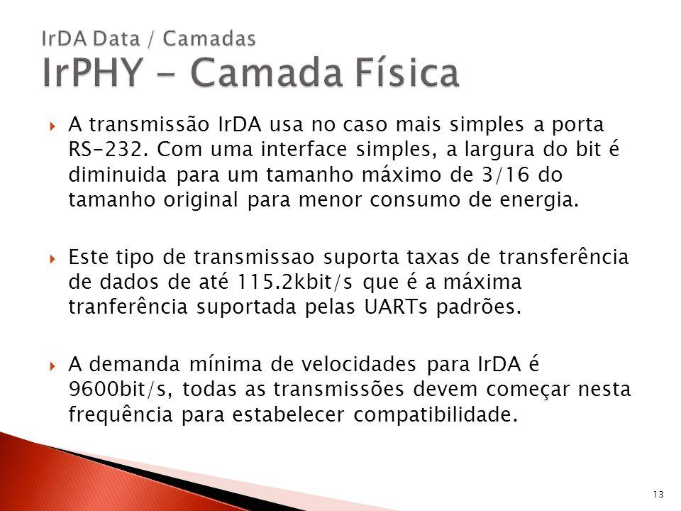 A transmissão IrDA usa no caso mais simples a porta RS-232. Com uma interface simples, a largura do bit é diminuida para um tamanho máximo de 3/16 do