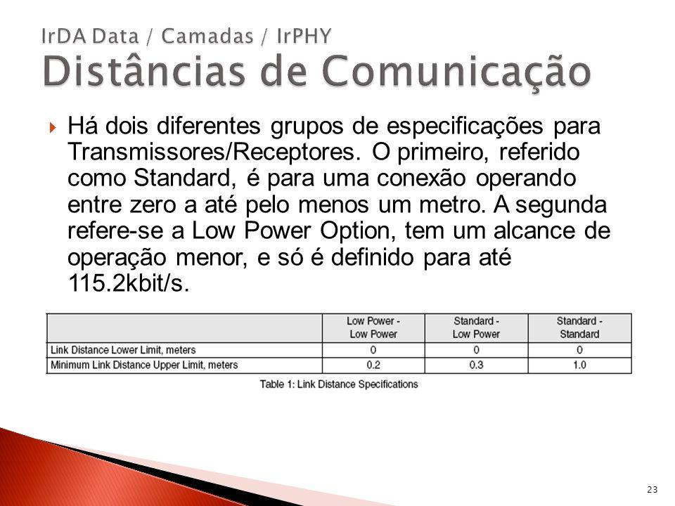 Há dois diferentes grupos de especificações para Transmissores/Receptores. O primeiro, referido como Standard, é para uma conexão operando entre zero