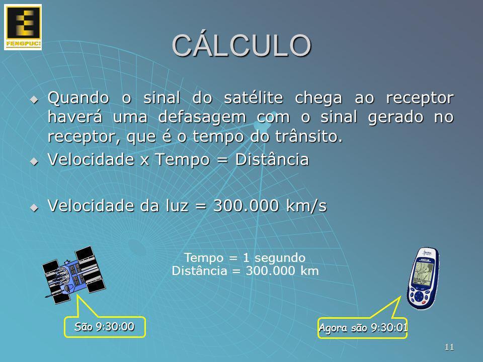 Quando o sinal do satélite chega ao receptor haverá uma defasagem com o sinal gerado no receptor, que é o tempo do trânsito. Quando o sinal do satélit