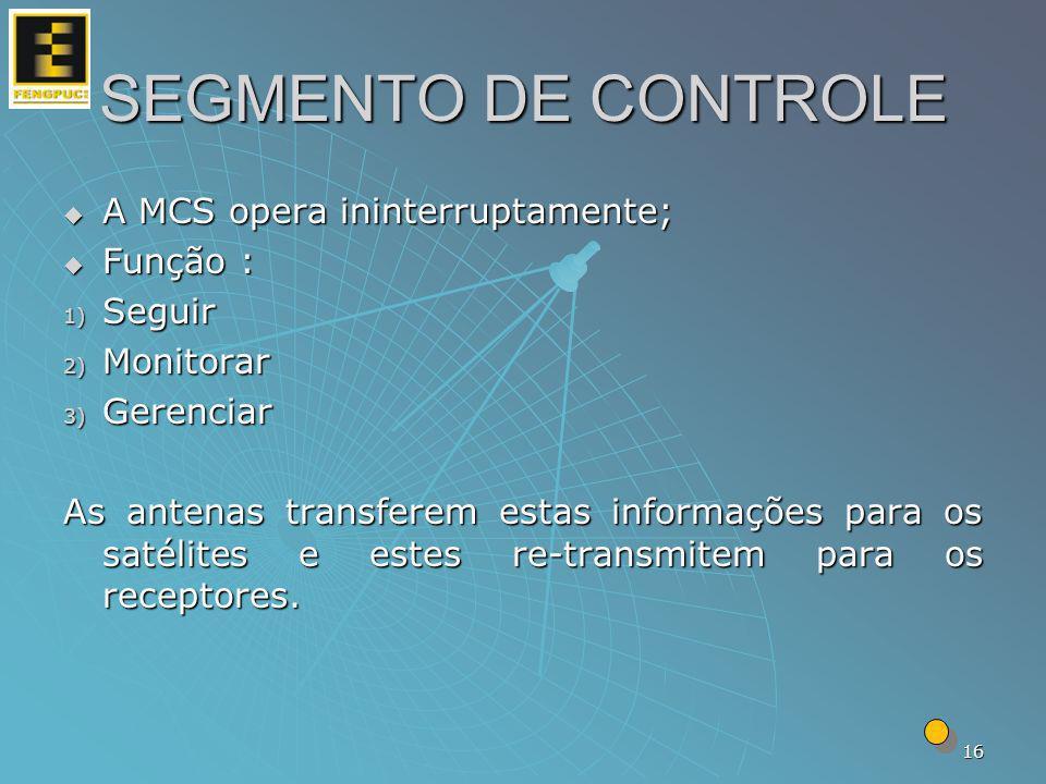 A MCS opera ininterruptamente; A MCS opera ininterruptamente; Função : Função : 1) Seguir 2) Monitorar 3) Gerenciar As antenas transferem estas inform