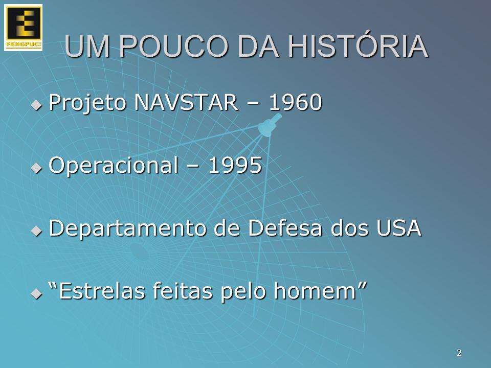 UM POUCO DA HISTÓRIA Projeto NAVSTAR – 1960 Projeto NAVSTAR – 1960 Operacional – 1995 Operacional – 1995 Departamento de Defesa dos USA Departamento d
