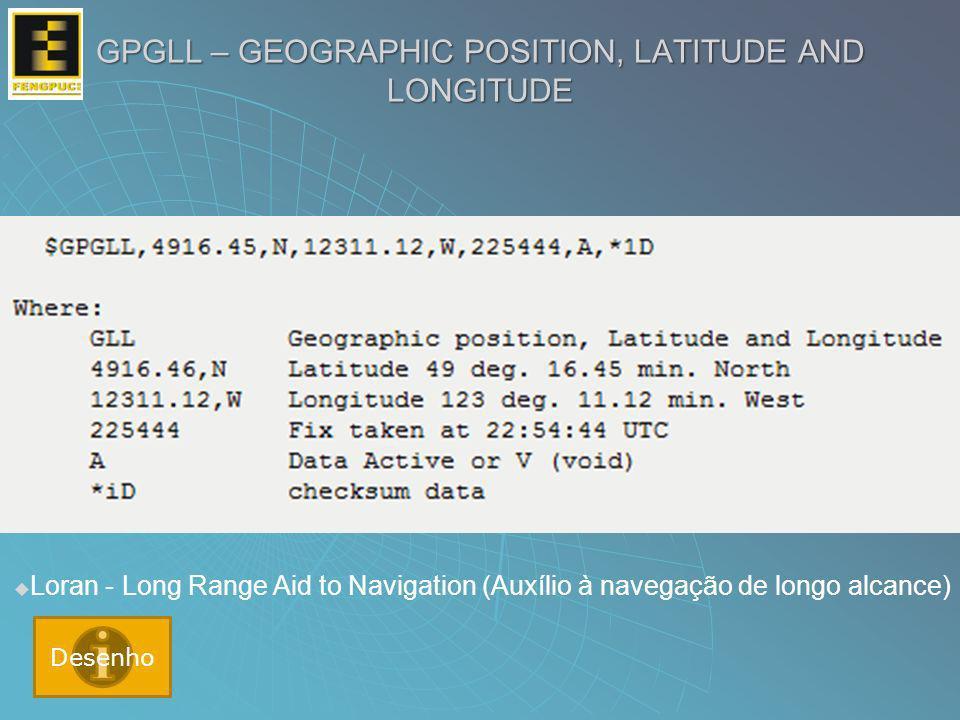 GPGLL – GEOGRAPHIC POSITION, LATITUDE AND LONGITUDE Loran - Long Range Aid to Navigation (Auxílio à navegação de longo alcance) Desenho