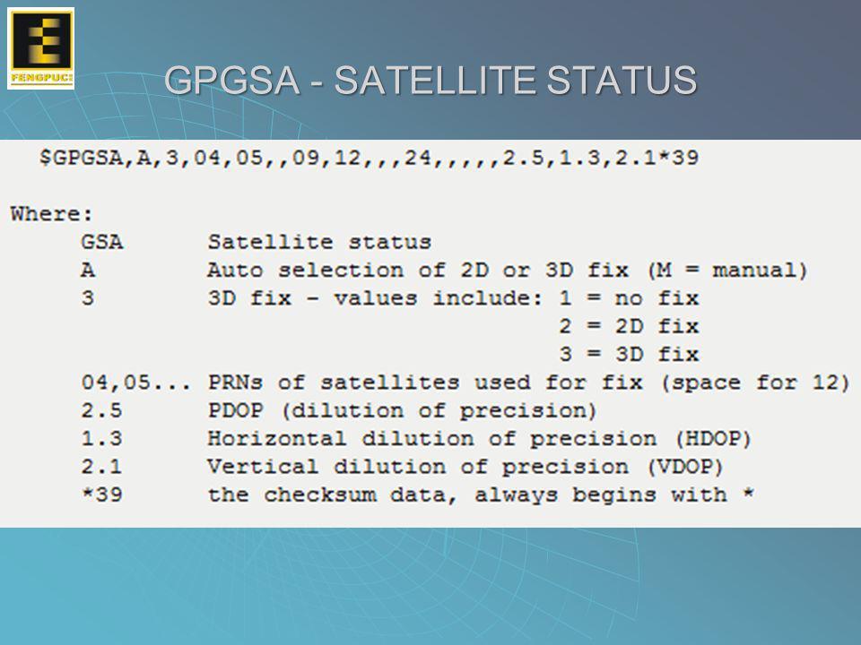 GPGSA - SATELLITE STATUS
