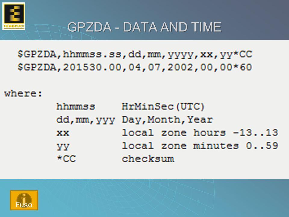 GPZDA - DATA AND TIME Fuso
