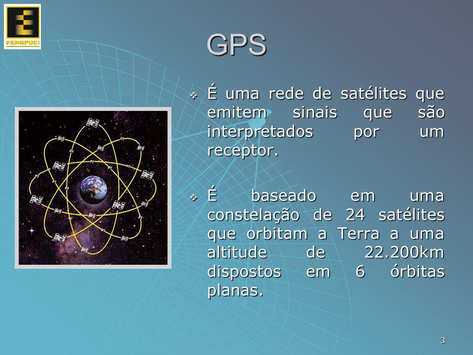 GPS É uma rede de satélites que emitem sinais que são interpretados por um receptor. É uma rede de satélites que emitem sinais que são interpretados p