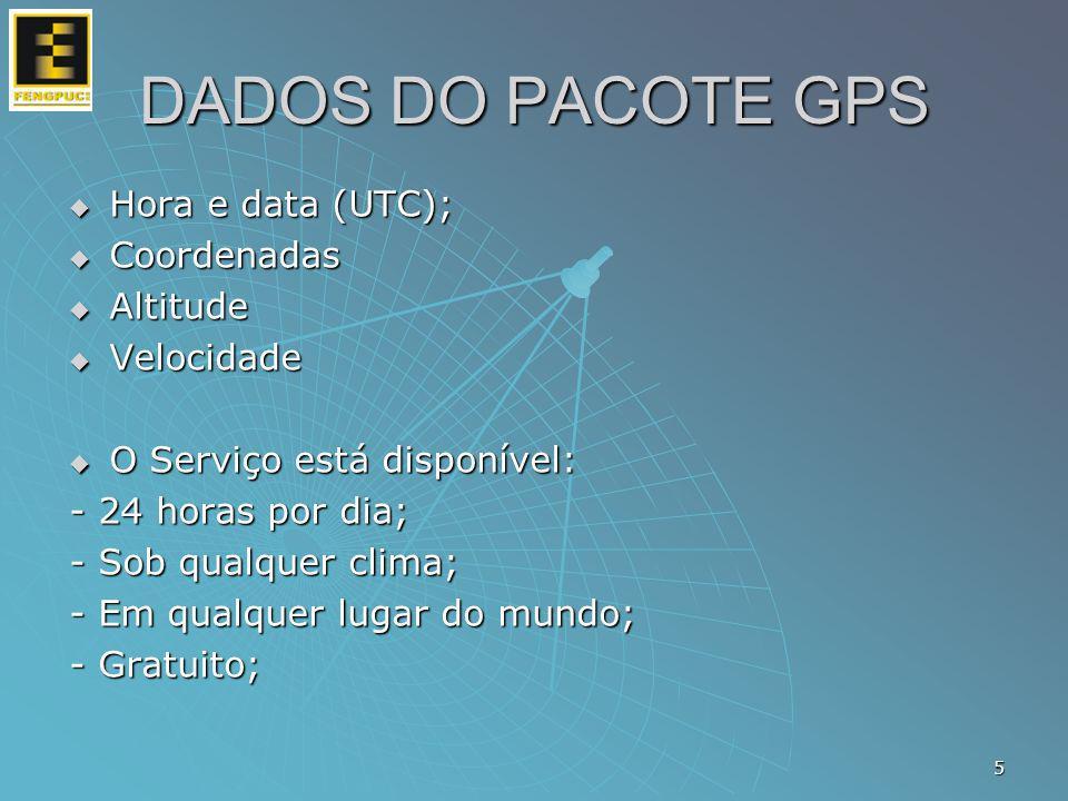 Hora e data (UTC); Hora e data (UTC); Coordenadas Coordenadas Altitude Altitude Velocidade Velocidade O Serviço está disponível: O Serviço está dispon