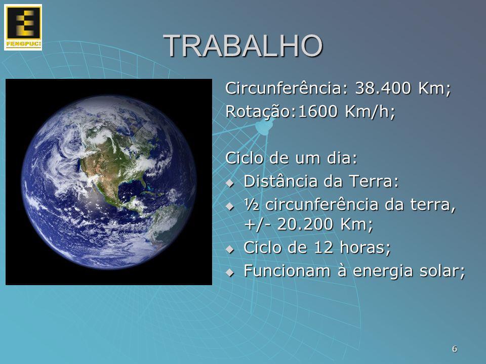 Circunferência: 38.400 Km; Rotação:1600 Km/h; Ciclo de um dia: Distância da Terra: Distância da Terra: ½ circunferência da terra, +/- 20.200 Km; ½ cir