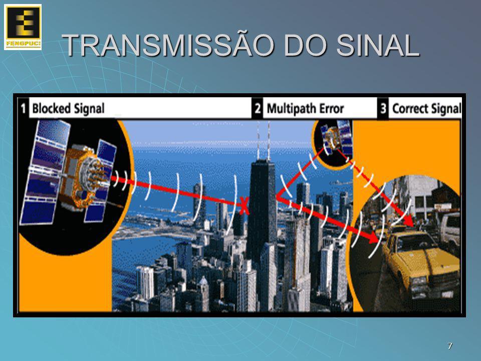 7 TRANSMISSÃO DO SINAL