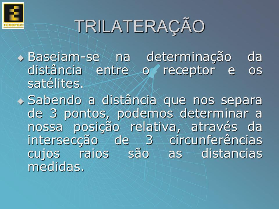 TRILATERAÇÃO Baseiam-se na determinação da distância entre o receptor e os satélites. Baseiam-se na determinação da distância entre o receptor e os sa