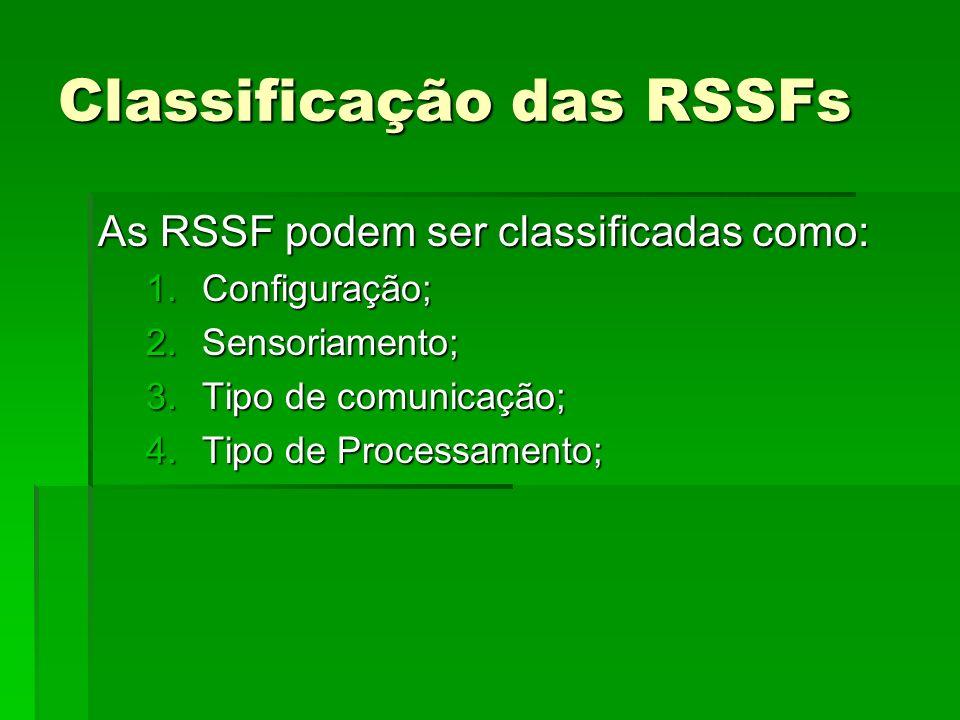 Classificação das RSSFs As RSSF podem ser classificadas como: 1.Configuração; 2.Sensoriamento; 3.Tipo de comunicação; 4.Tipo de Processamento;