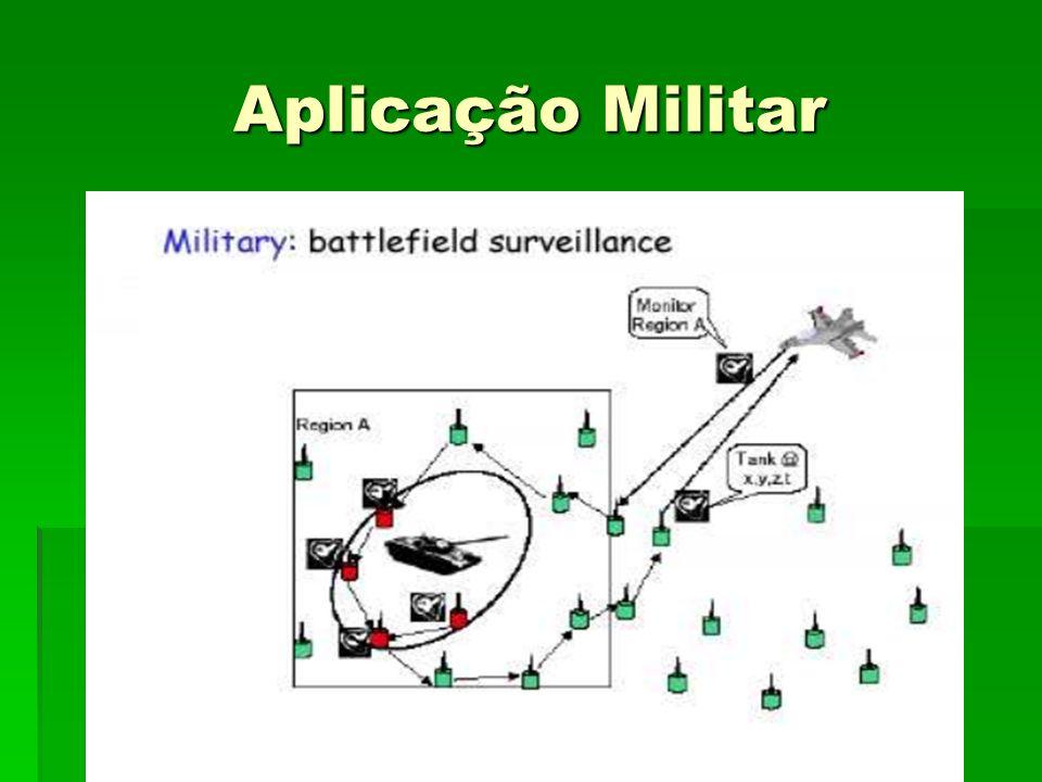 Aplicação Militar