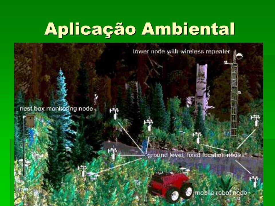 Aplicação Ambiental