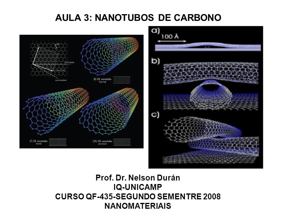 Prof. Dr. Nelson Durán IQ-UNICAMP CURSO QF-435-SEGUNDO SEMENTRE 2008 NANOMATERIAIS AULA 3: NANOTUBOS DE CARBONO