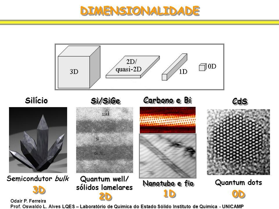 1D1D 3D3D CdSCdS Carbono e Bi Nanotubo e fio Si/SiGeSi/SiGe Silício 2D2D 0D0D Semicondutor bulk DIMENSIONALIDADEDIMENSIONALIDADE Depende do tamanho re