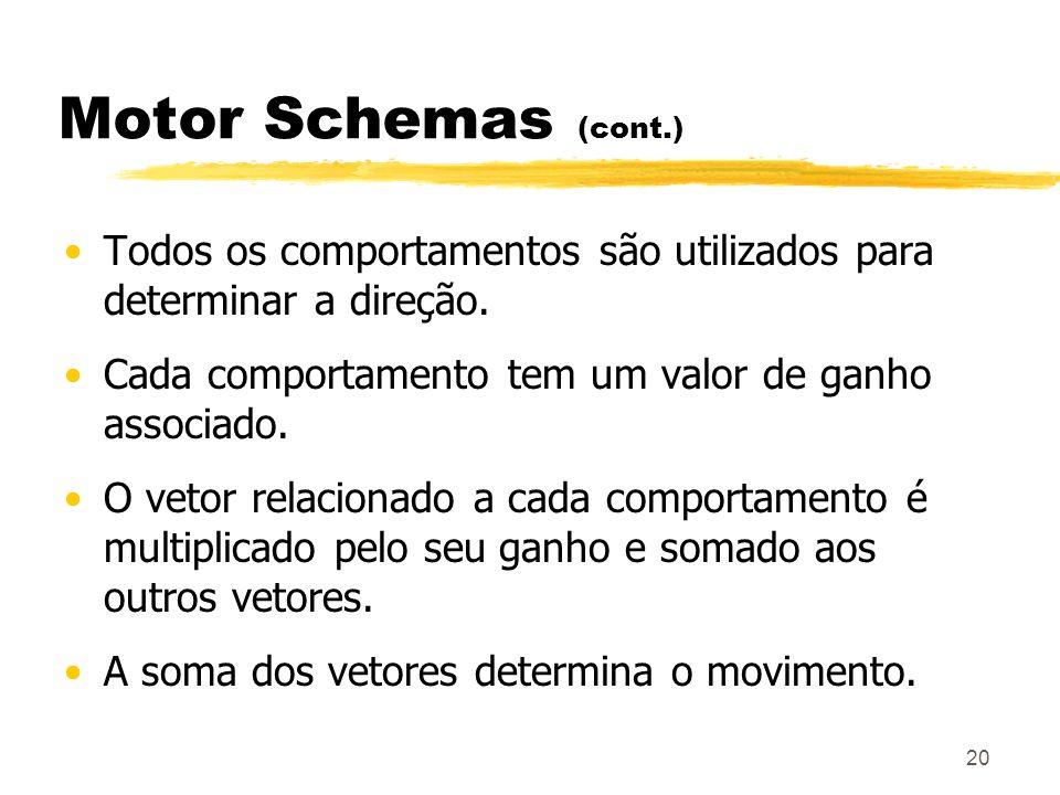 20 Motor Schemas (cont.) Todos os comportamentos são utilizados para determinar a direção. Cada comportamento tem um valor de ganho associado. O vetor
