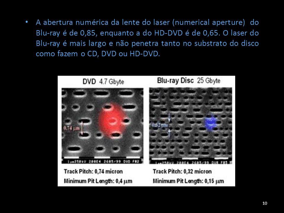 10 A abertura numérica da lente do laser (numerical aperture) do Blu-ray é de 0,85, enquanto a do HD-DVD é de 0,65. O laser do Blu-ray é mais largo e
