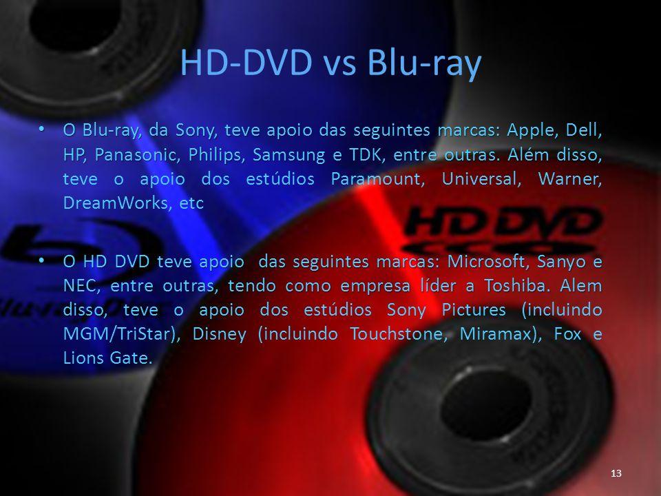 HD-DVD vs Blu-ray O Blu-ray, da Sony, teve apoio das seguintes marcas: Apple, Dell, HP, Panasonic, Philips, Samsung e TDK, entre outras. Além disso, O