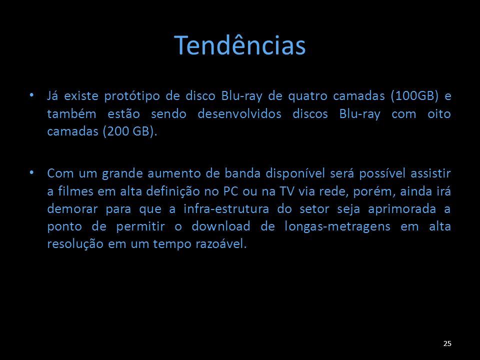 Tendências Já existe protótipo de disco Blu-ray de quatro camadas (100GB) e também estão sendo desenvolvidos discos Blu-ray com oito camadas (200 GB).