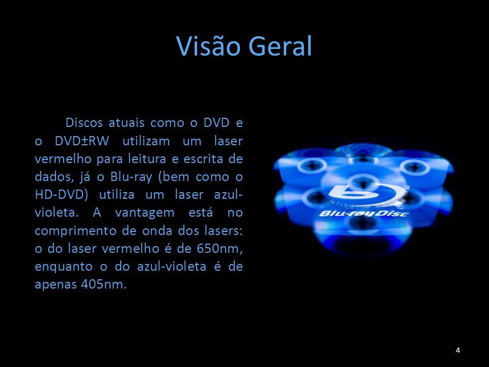 HD-DVD vs Blu-ray 15 Blu-rayHD DVDDVD Capacidade (armazenamento) 23.3 / 25 / 27 GB (Camada Única) 46.6 / 50 / 54 GB (Camada Dupla) 15 GB (Camada Única) 30 GB (Camada Dupla) 4.7 GB (Camada Única) 8,5GB (Camada Dupla) Comprimento de Onda do Raio Laser 405 nm 650 nm Taxa de Transferência54,0 Mbps36,55 Mbps11,1 Mbps Formatos Suportados MPEG-2, MPEG-4 AVC, VC-1 MPEG-2, VC-1 (Baseado no WMV), H.264/MPEG-4 AVC MPEG-2 Resistência a arranhões e gordura (Tecnologia Durabis II)