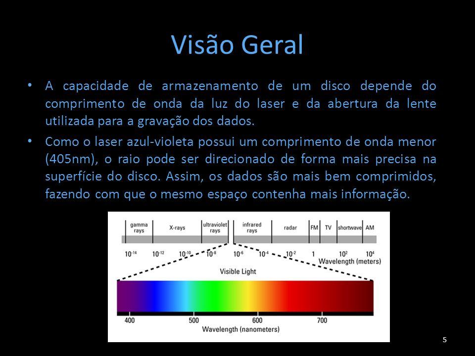 Visão Geral 5 A capacidade de armazenamento de um disco depende do comprimento de onda da luz do laser e da abertura da lente utilizada para a gravaçã