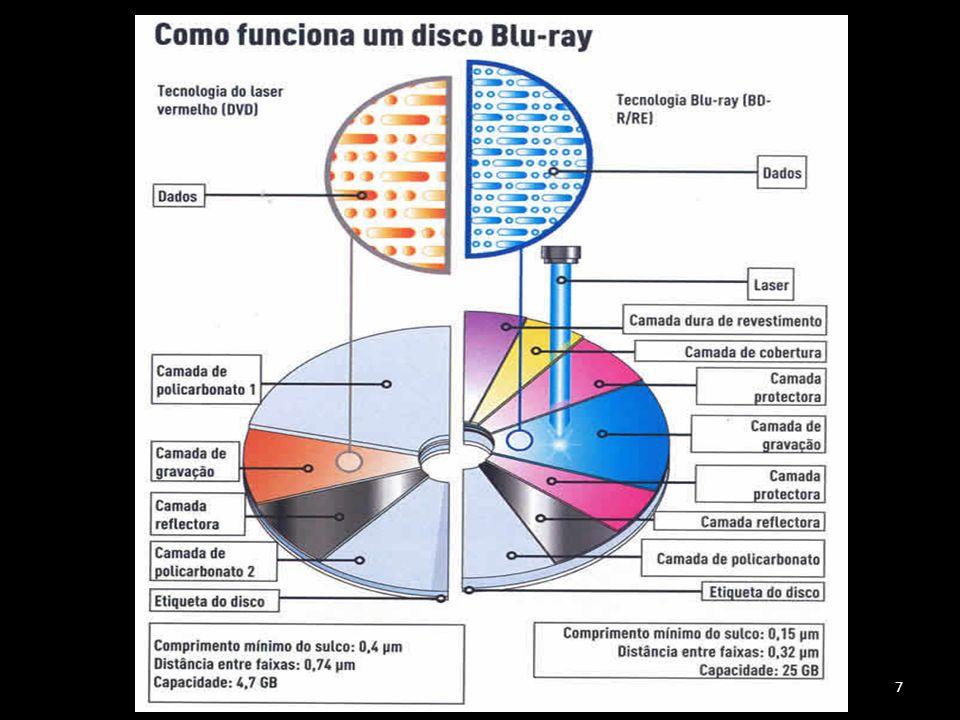 HD-DVD vs Blu-ray 8 Blu-ray e HD-DVD são as duas tecnologias de armazenamento óptico que disputaram a sucessão do DVD.